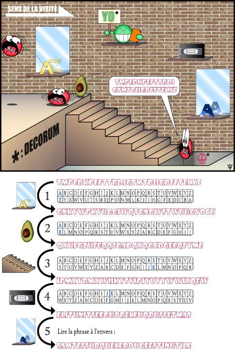 Poséïdon - Solution énigme 2