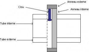 Cryptex - Coupe mécanisme - Schéma de coupe