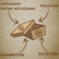 Box geocaching