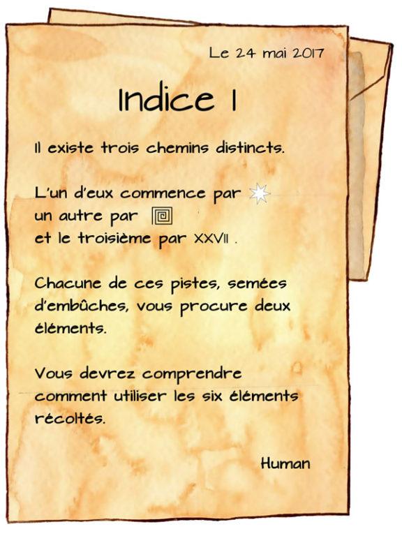 Indice Chasse Au Trésor Rznky